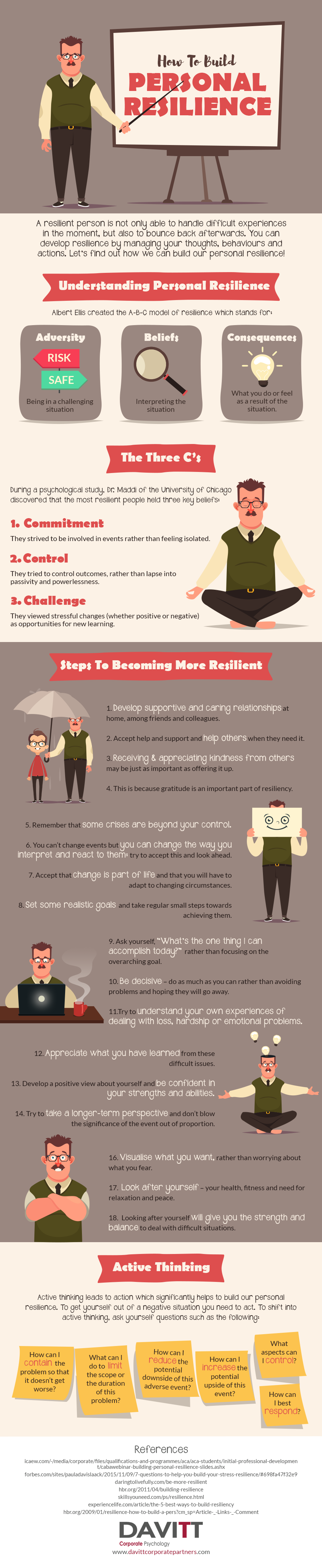 Resilience Building Infographic